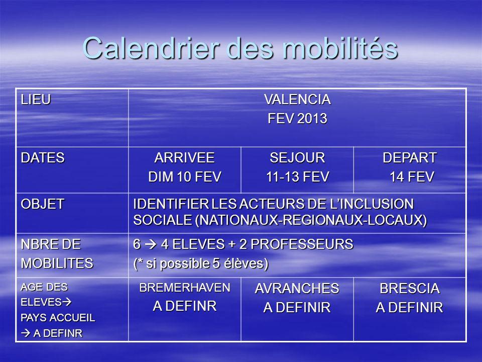 Calendrier des mobilités LIEUVALENCIA FEV 2013 DATESARRIVEE DIM 10 FEV SEJOUR 11-13 FEV DEPART 14 FEV 14 FEV OBJET IDENTIFIER LES ACTEURS DE LINCLUSION SOCIALE (NATIONAUX-REGIONAUX-LOCAUX) NBRE DE MOBILITES 6 4 ELEVES + 2 PROFESSEURS (* si possible 5 élèves) AGE DES ELEVES ELEVES PAYS ACCUEIL A DEFINR A DEFINRBREMERHAVEN A DEFINR AVRANCHES A DEFINIR BRESCIA