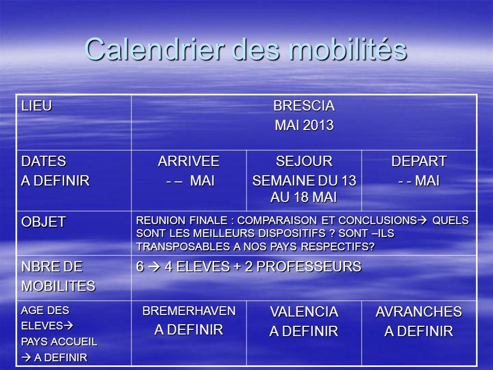 Calendrier des mobilités LIEUBRESCIA MAI 2013 DATES A DEFINIR ARRIVEE - – MAI - – MAISEJOUR SEMAINE DU 13 AU 18 MAI DEPART - - MAI OBJET REUNION FINALE : COMPARAISON ET CONCLUSIONS QUELS SONT LES MEILLEURS DISPOSITIFS .