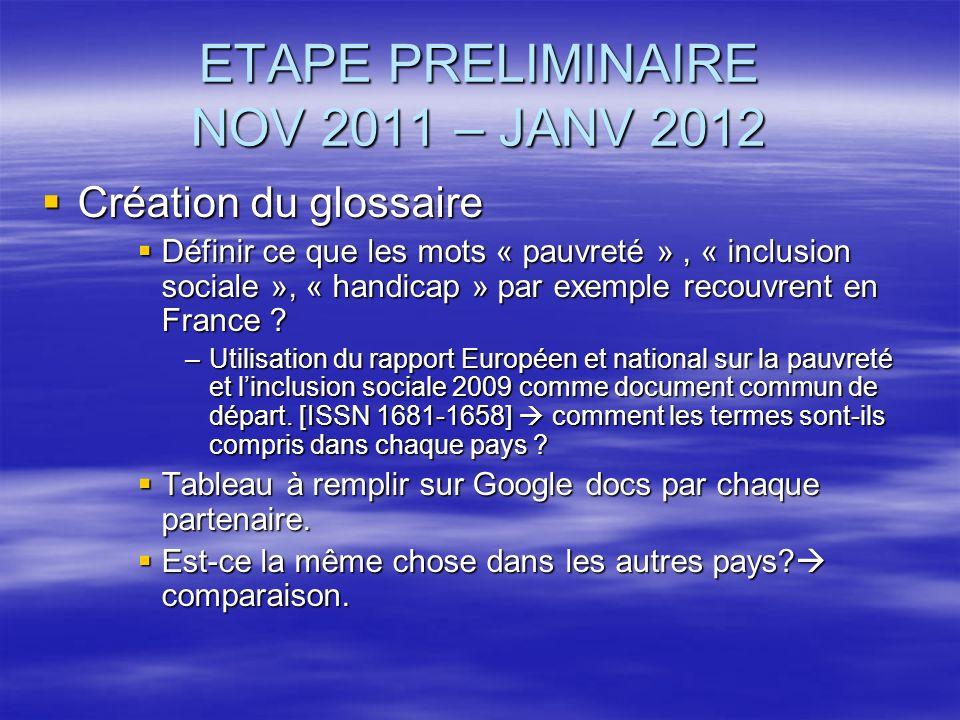 ETAPE PRELIMINAIRE NOV 2011 – JANV 2012 Création du glossaire Création du glossaire Définir ce que les mots « pauvreté », « inclusion sociale », « handicap » par exemple recouvrent en France .
