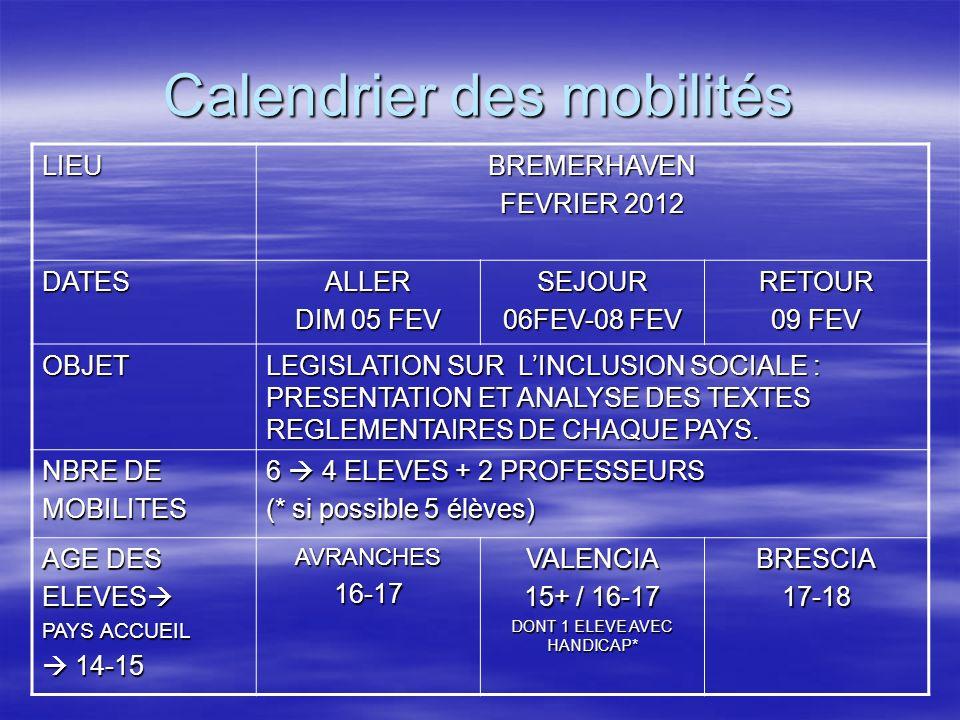 Calendrier des mobilités LIEUBREMERHAVEN FEVRIER 2012 DATESALLER DIM 05 FEV SEJOUR 06FEV-08 FEV RETOUR 09 FEV OBJET LEGISLATION SUR LINCLUSION SOCIALE : PRESENTATION ET ANALYSE DES TEXTES REGLEMENTAIRES DE CHAQUE PAYS.