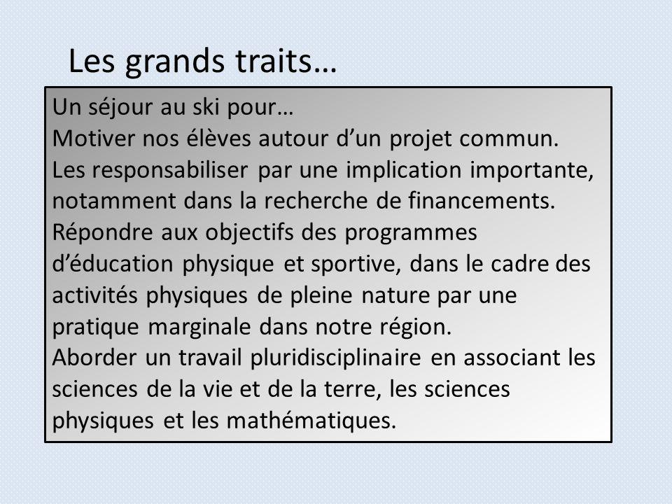Les grands traits… Un séjour au ski pour… Motiver nos élèves autour dun projet commun. Les responsabiliser par une implication importante, notamment d