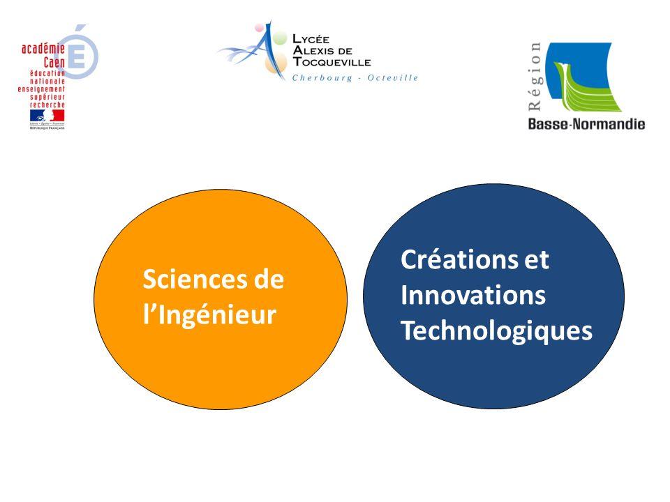 Sciences de lIngénieur Créations et Innovations Technologiques