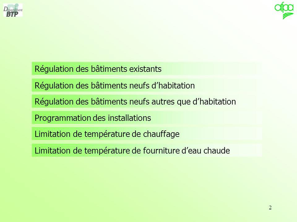 2 Régulation des bâtiments neufs dhabitation Régulation des bâtiments existants Régulation des bâtiments neufs autres que dhabitation Programmation de