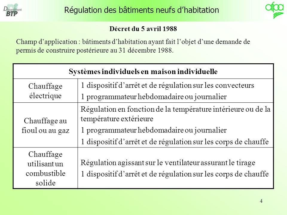 4 Régulation des bâtiments neufs dhabitation Décret du 5 avril 1988 Champ dapplication : bâtiments dhabitation ayant fait lobjet dune demande de permi