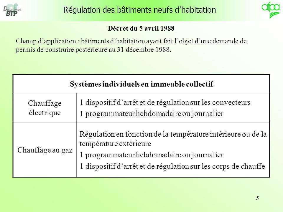 5 Régulation des bâtiments neufs dhabitation Décret du 5 avril 1988 Champ dapplication : bâtiments dhabitation ayant fait lobjet dune demande de permi