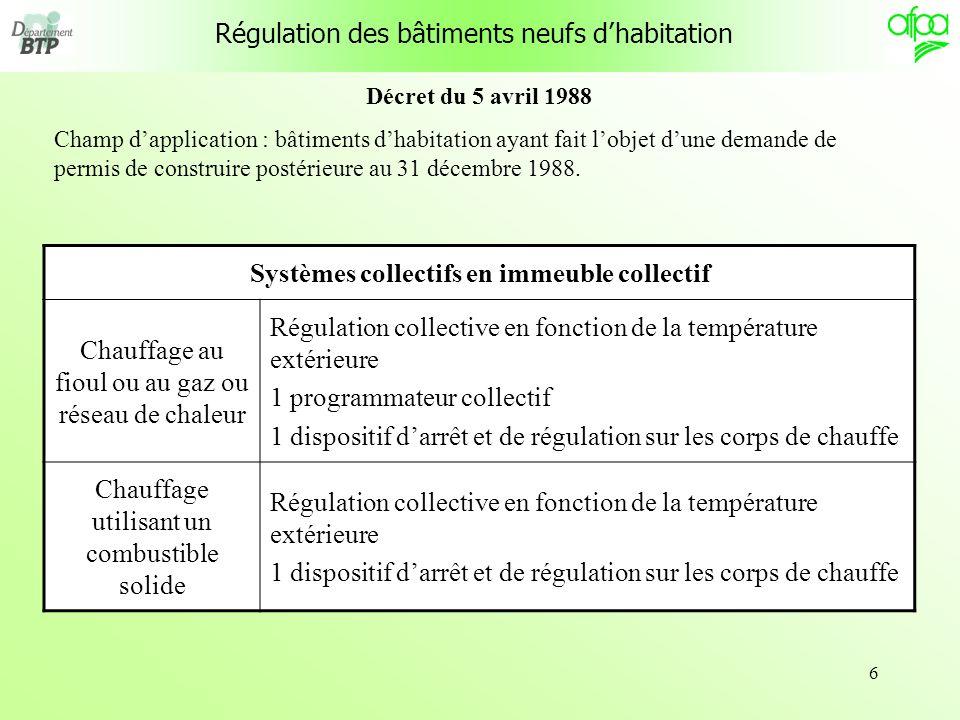 6 Régulation des bâtiments neufs dhabitation Décret du 5 avril 1988 Champ dapplication : bâtiments dhabitation ayant fait lobjet dune demande de permi