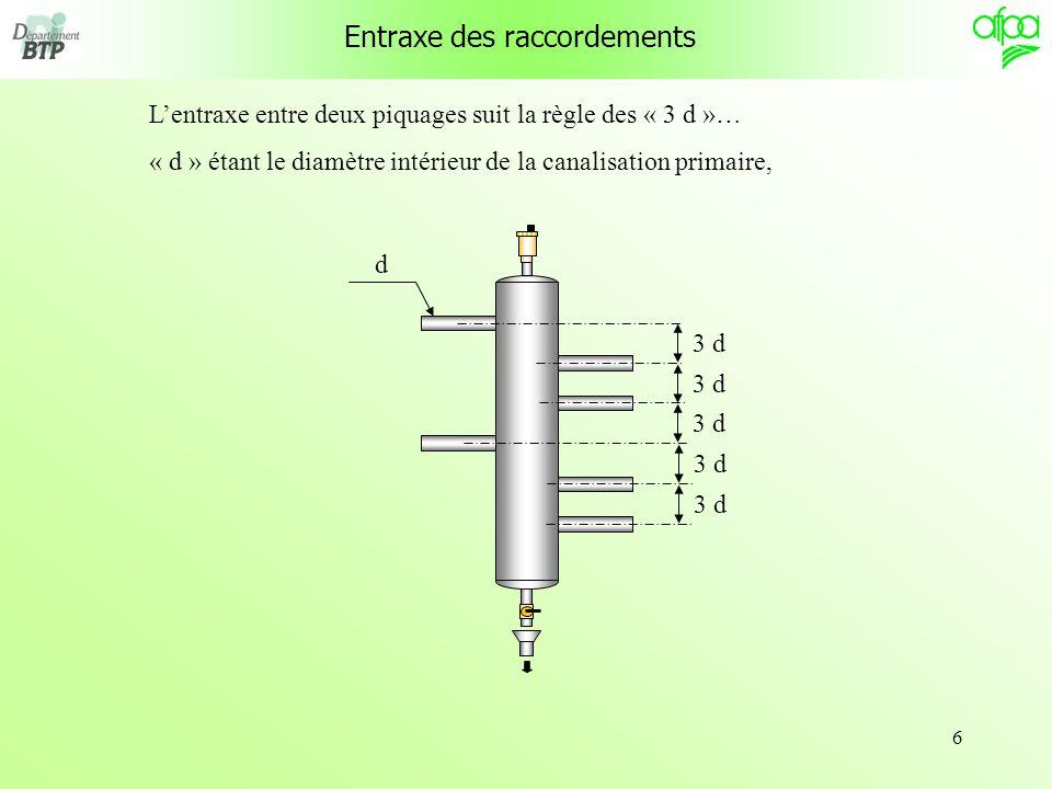 6 Entraxe des raccordements Lentraxe entre deux piquages suit la règle des « 3 d »… « d » étant le diamètre intérieur de la canalisation primaire, d 3 d