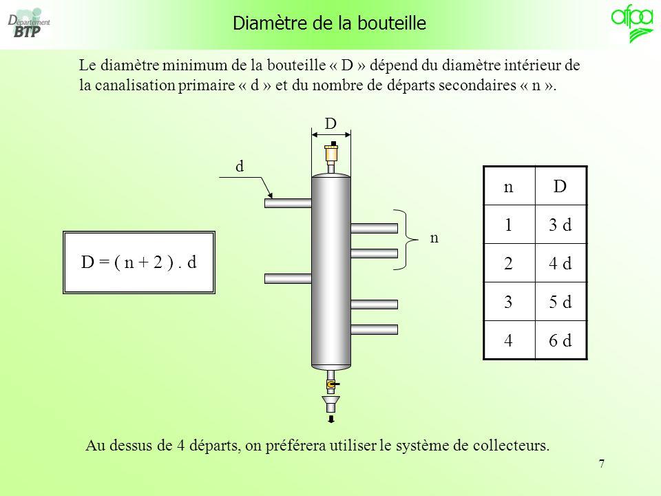 7 Diamètre de la bouteille Le diamètre minimum de la bouteille « D » dépend du diamètre intérieur de la canalisation primaire « d » et du nombre de départs secondaires « n ».