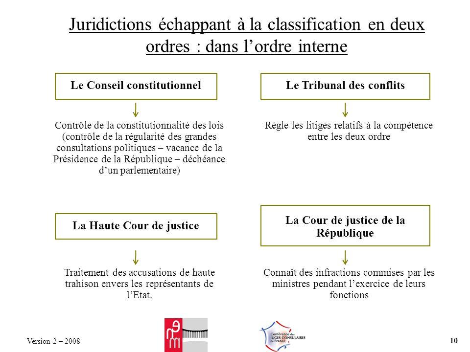 Juridictions échappant à la classification en deux ordres : dans lordre interne Le Conseil constitutionnelLe Tribunal des conflits Contrôle de la cons