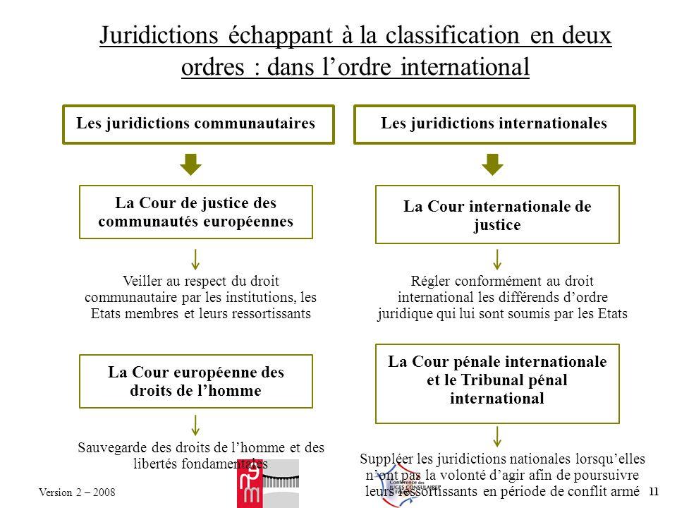 Juridictions échappant à la classification en deux ordres : dans lordre international Les juridictions communautairesLes juridictions internationales