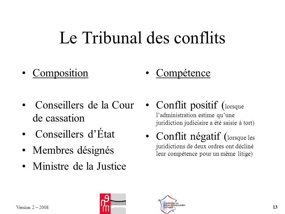 Le Tribunal des conflits Composition Conseillers de la Cour de cassation Conseillers dÉtat Membres désignés Ministre de la Justice Compétence Conflit