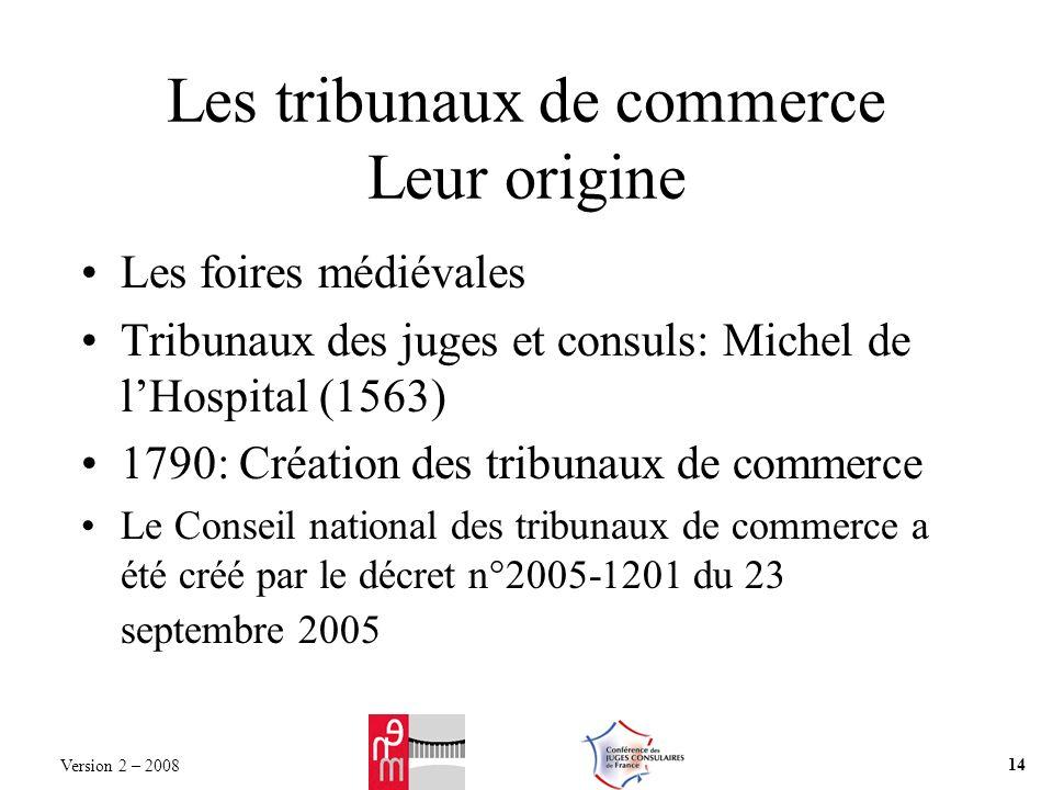 Les tribunaux de commerce Leur origine Les foires médiévales Tribunaux des juges et consuls: Michel de lHospital (1563) 1790: Création des tribunaux d