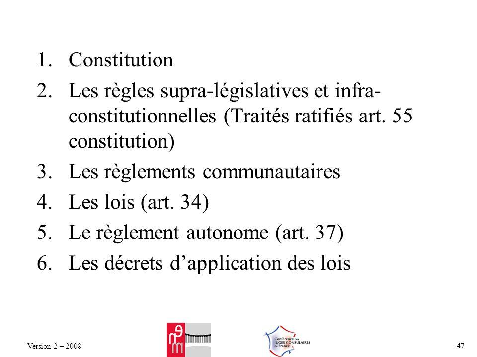 1.Constitution 2.Les règles supra-législatives et infra- constitutionnelles (Traités ratifiés art. 55 constitution) 3.Les règlements communautaires 4.