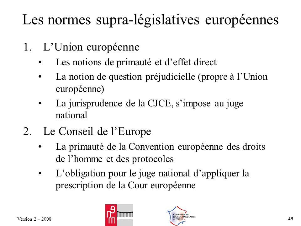Les normes supra-législatives européennes 1.LUnion européenne Les notions de primauté et deffet direct La notion de question préjudicielle (propre à l
