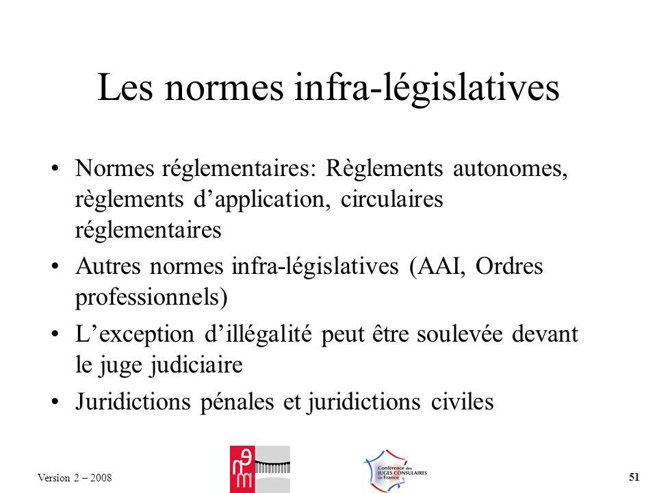 Les normes infra-législatives Normes réglementaires: Règlements autonomes, règlements dapplication, circulaires réglementaires Autres normes infra-lég