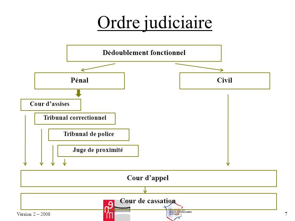 Ordre judiciaire Pénal Dédoublement fonctionnel Civil Cour dassises Tribunal correctionnel Tribunal de police Juge de proximité Cour dappel Cour de cassation Version 2 – 2008 7