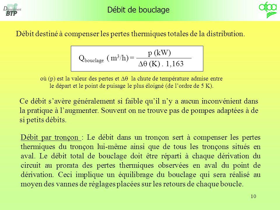 10 Débit de bouclage Débit destiné à compenser les pertes thermiques totales de la distribution. Q bouclage ( m 3 /h) = p (kW) (K). 1,163 où (p) est l