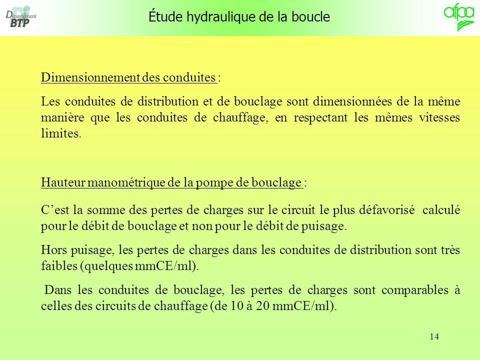 14 Étude hydraulique de la boucle Dimensionnement des conduites : Les conduites de distribution et de bouclage sont dimensionnées de la même manière q