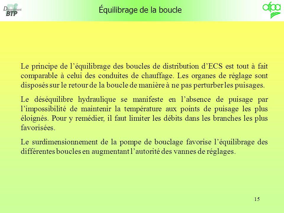 15 Équilibrage de la boucle Le principe de léquilibrage des boucles de distribution dECS est tout à fait comparable à celui des conduites de chauffage