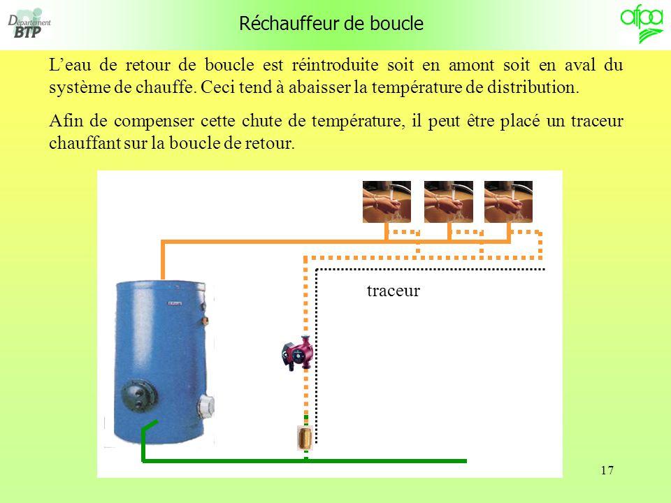 17 Réchauffeur de boucle Leau de retour de boucle est réintroduite soit en amont soit en aval du système de chauffe. Ceci tend à abaisser la températu