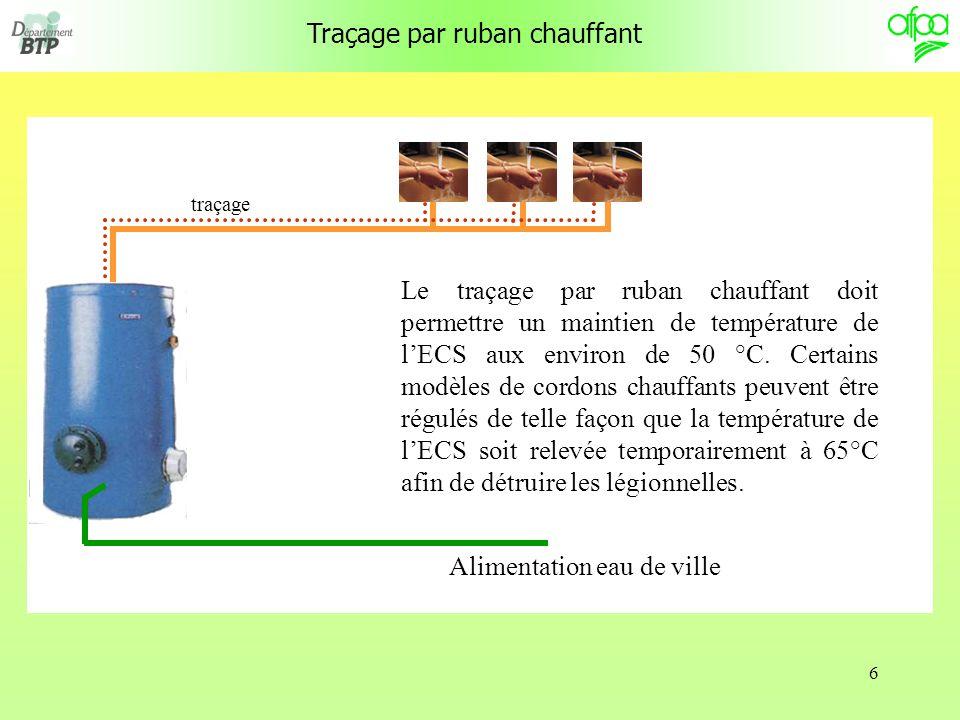 6 Traçage par ruban chauffant Alimentation eau de ville Le traçage par ruban chauffant doit permettre un maintien de température de lECS aux environ d