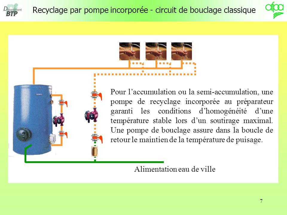 7 Recyclage par pompe incorporée - circuit de bouclage classique Pour laccumulation ou la semi-accumulation, une pompe de recyclage incorporée au prép