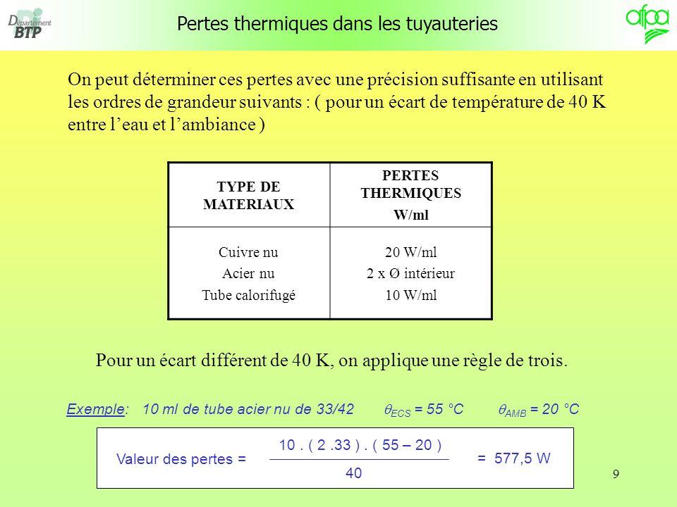 9 Pertes thermiques dans les tuyauteries On peut déterminer ces pertes avec une précision suffisante en utilisant les ordres de grandeur suivants : (