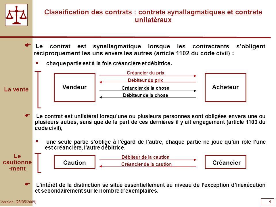 9 Version (28/05/2009) Classification des contrats : contrats synallagmatiques et contrats unilatéraux Le contrat est synallagmatique lorsque les cont