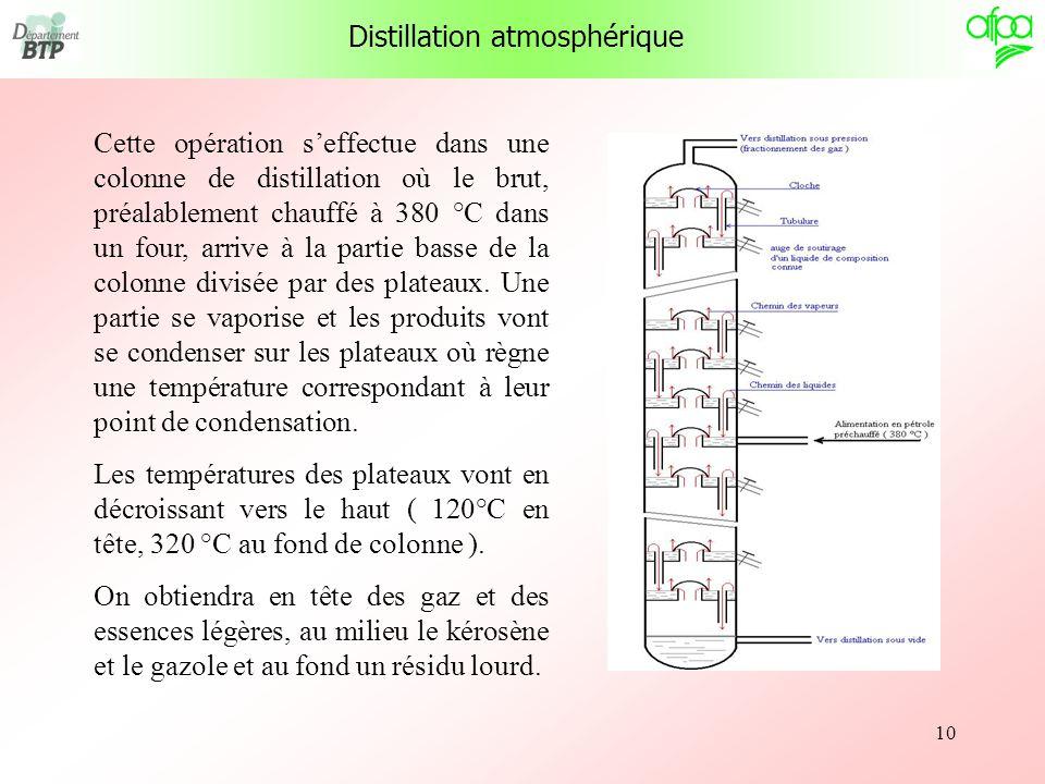 10 Distillation atmosphérique Cette opération seffectue dans une colonne de distillation où le brut, préalablement chauffé à 380 °C dans un four, arri