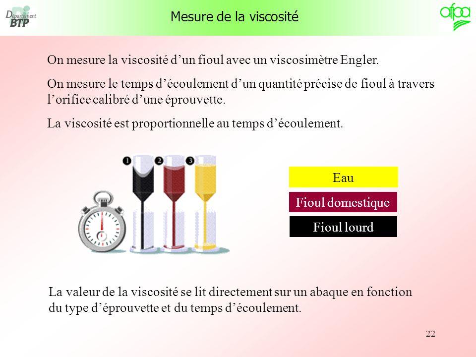 22 Mesure de la viscosité On mesure la viscosité dun fioul avec un viscosimètre Engler. On mesure le temps découlement dun quantité précise de fioul à