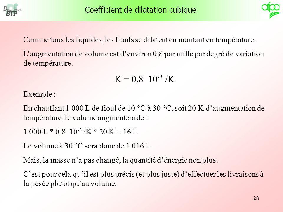 28 Coefficient de dilatation cubique Comme tous les liquides, les fiouls se dilatent en montant en température. Laugmentation de volume est denviron 0