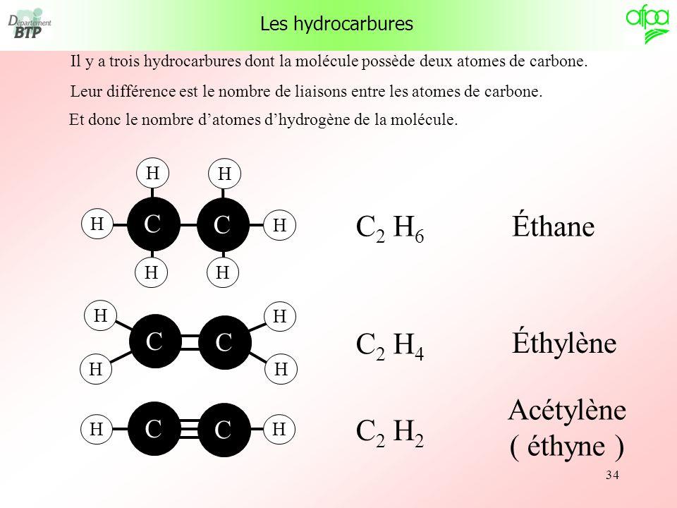 34 HH HH H H H H H HH H Il y a trois hydrocarbures dont la molécule possède deux atomes de carbone. C 2 H 6 Leur différence est le nombre de liaisons
