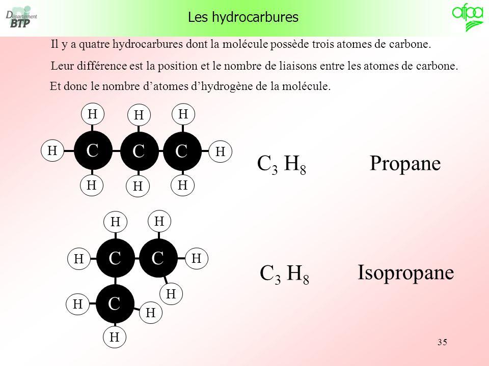 35 Il y a quatre hydrocarbures dont la molécule possède trois atomes de carbone. C 3 H 8 Leur différence est la position et le nombre de liaisons entr