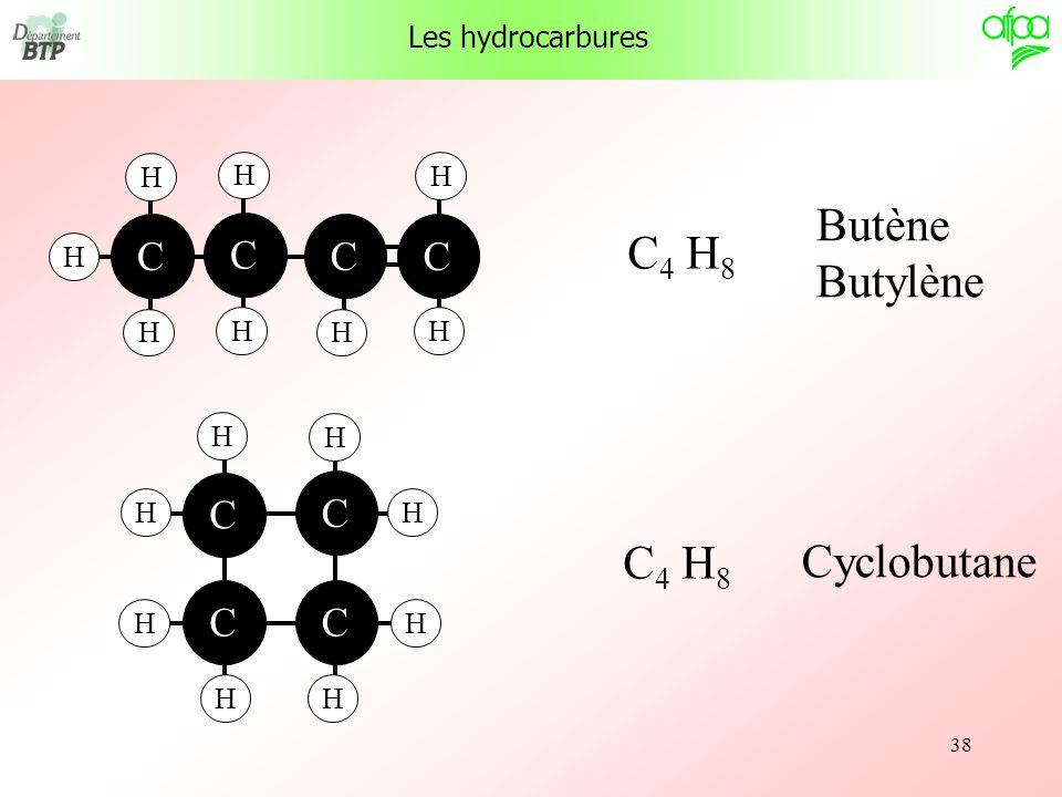 38 C 4 H 8 Les hydrocarbures C 4 H 8 Butène Butylène Cyclobutane C C CC HH H H H H H H H H H HH H C CC H H C
