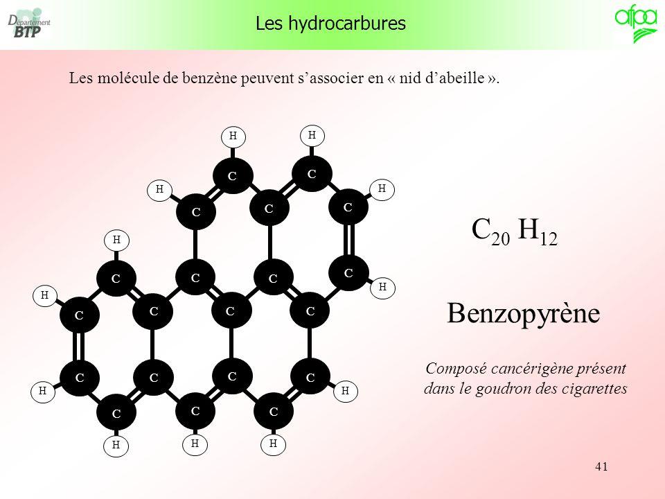 41 Les molécule de benzène peuvent sassocier en « nid dabeille ». Les hydrocarbures C 20 H 12 Benzopyrène Composé cancérigène présent dans le goudron