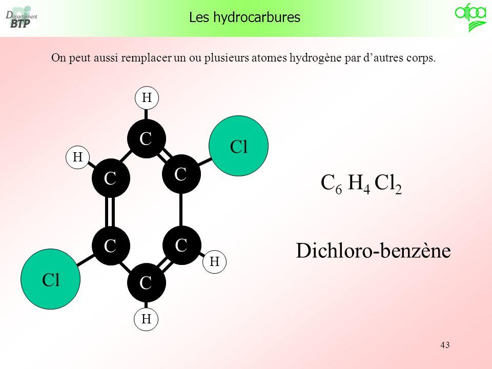 43 On peut aussi remplacer un ou plusieurs atomes hydrogène par dautres corps. Les hydrocarbures C 6 H 4 Cl 2 Dichloro-benzène C C C C C C H H H H Cl