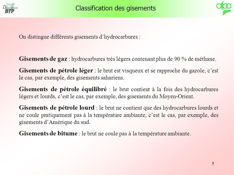 5 Classification des gisements On distingue différents gisements dhydrocarbures : Gisements de gaz : hydrocarbures très légers contenant plus de 90 %