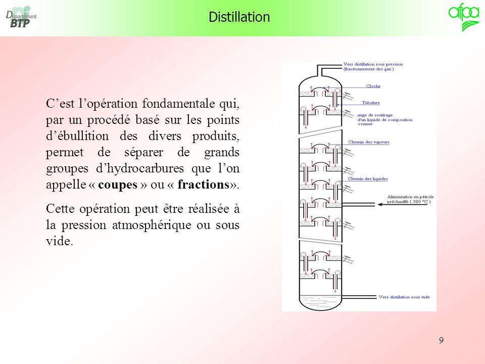 10 Distillation atmosphérique Cette opération seffectue dans une colonne de distillation où le brut, préalablement chauffé à 380 °C dans un four, arrive à la partie basse de la colonne divisée par des plateaux.