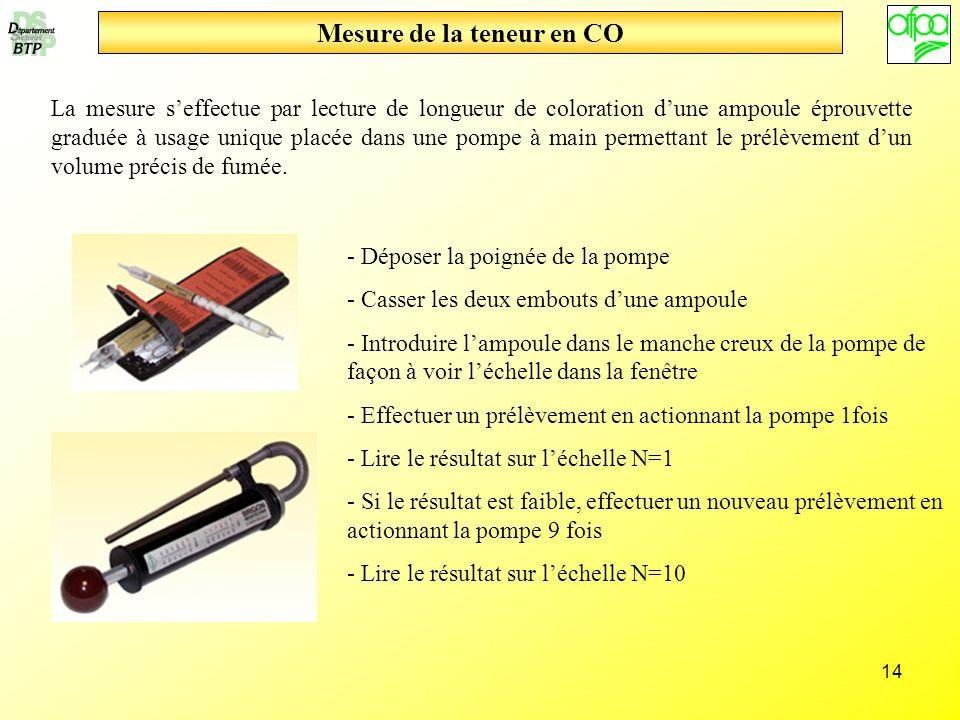 14 Mesure de la teneur en CO La mesure seffectue par lecture de longueur de coloration dune ampoule éprouvette graduée à usage unique placée dans une