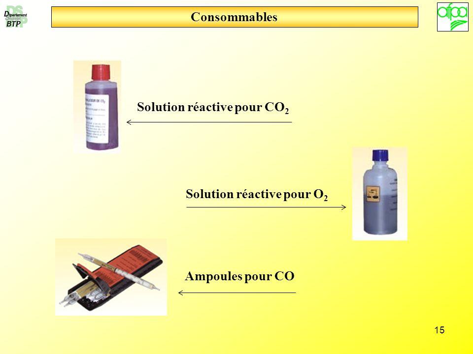 15 Consommables Solution réactive pour CO 2 Solution réactive pour O 2 Ampoules pour CO