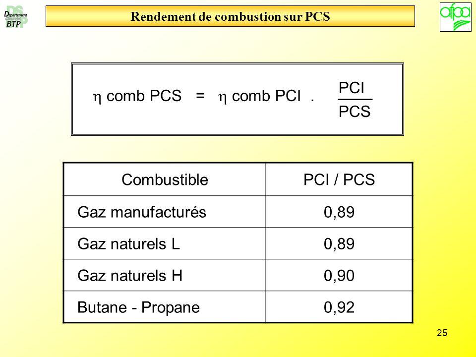 25 comb PCS = comb PCI. PCI PCS CombustiblePCI / PCS Gaz manufacturés0,89 Gaz naturels L0,89 Gaz naturels H0,90 Butane - Propane0,92 Rendement de comb