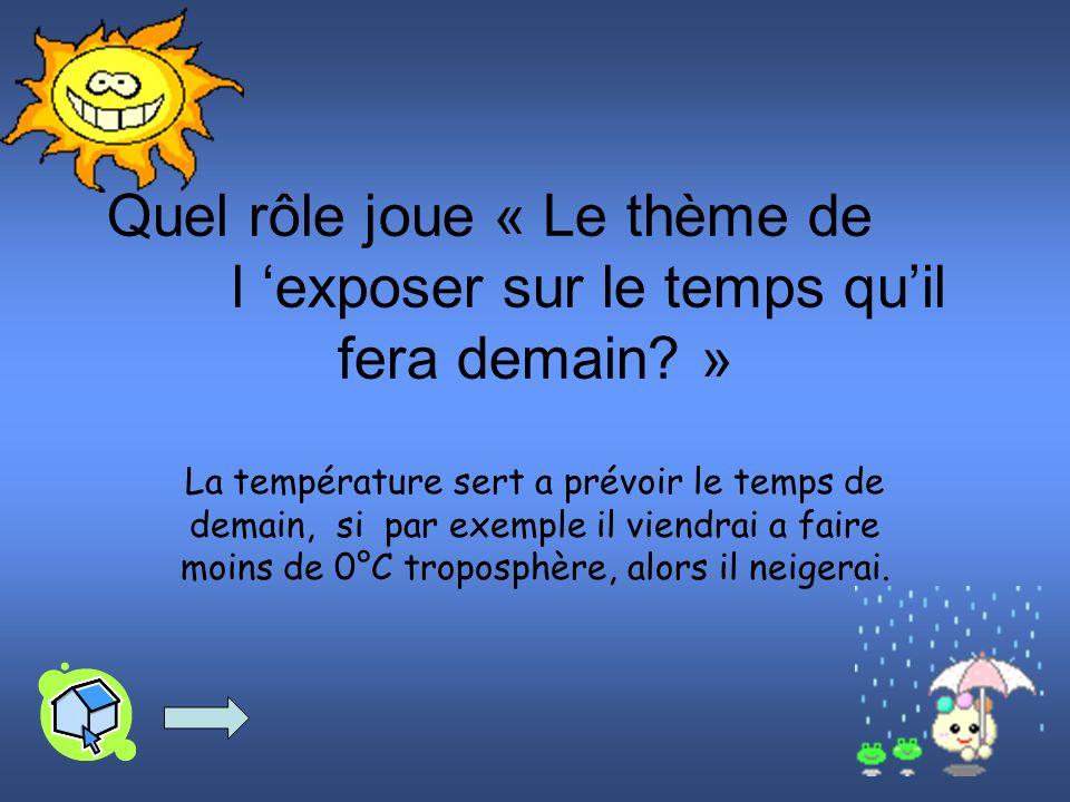 Grille des temps -0°C+0°c GivreSoleil Gelé des eauxOrage NeigeNuages (gris, bleu) VerglasCumulonimbus NuagesEvaporation