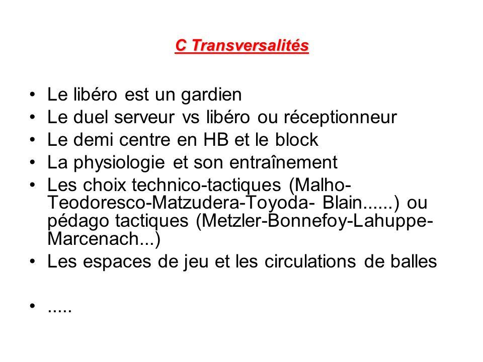 C Transversalités Le libéro est un gardien Le duel serveur vs libéro ou réceptionneur Le demi centre en HB et le block La physiologie et son entraînem