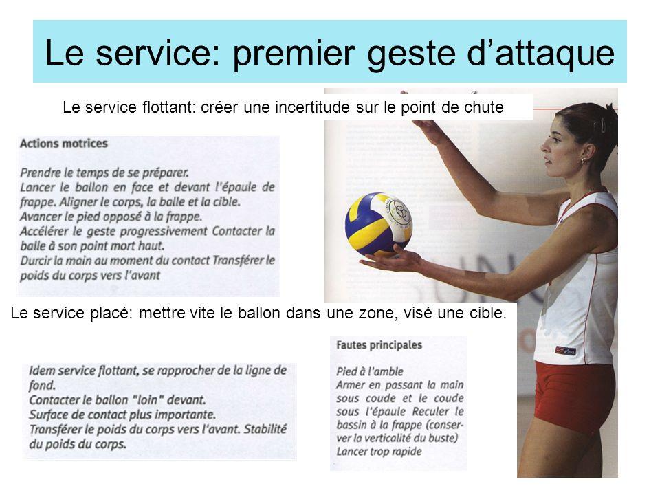 Le service: premier geste dattaque Le service flottant: créer une incertitude sur le point de chute Le service placé: mettre vite le ballon dans une z