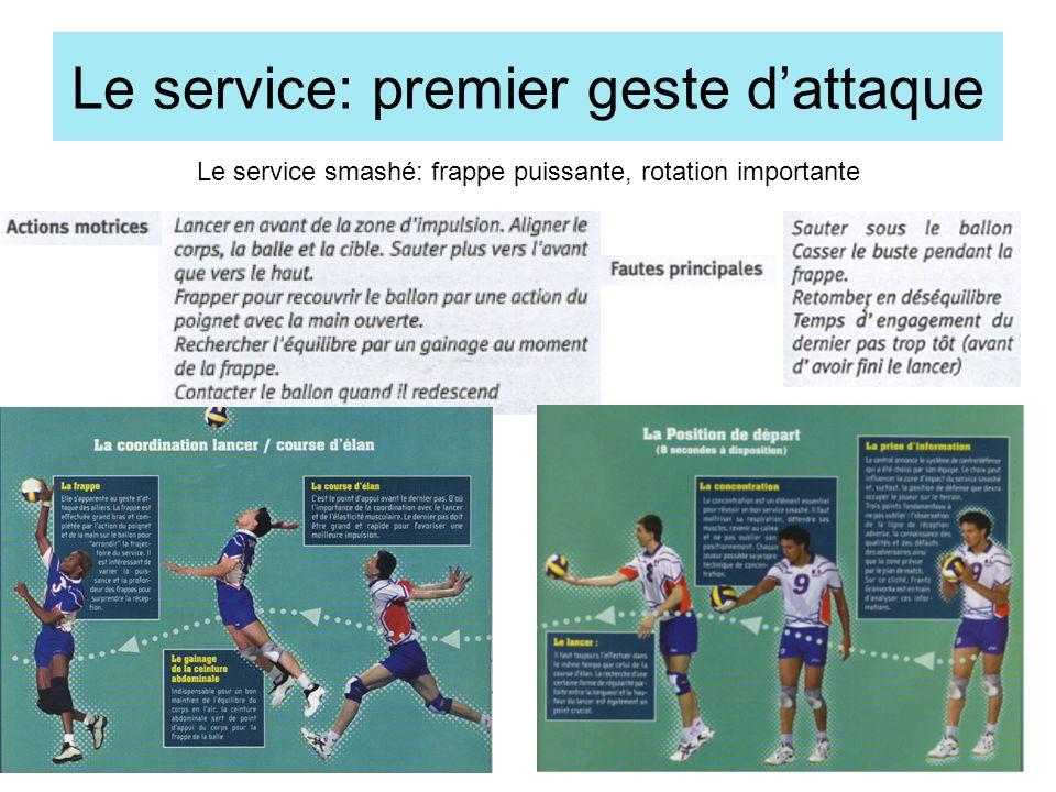 Le service smashé: frappe puissante, rotation importante Le service: premier geste dattaque