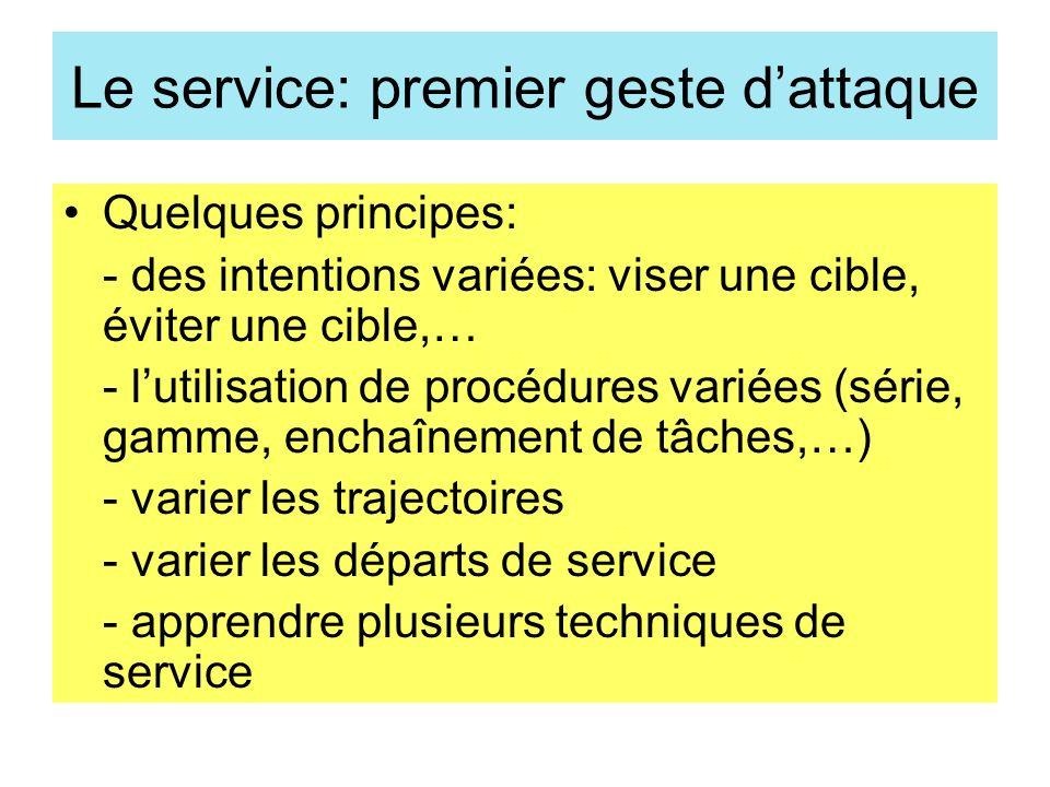 Quelques principes: - des intentions variées: viser une cible, éviter une cible,… - lutilisation de procédures variées (série, gamme, enchaînement de