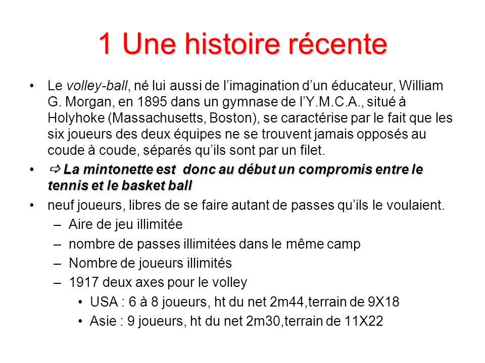 1 Une histoire récente Le volley-ball, né lui aussi de limagination dun éducateur, William G. Morgan, en 1895 dans un gymnase de lY.M.C.A., situé à Ho