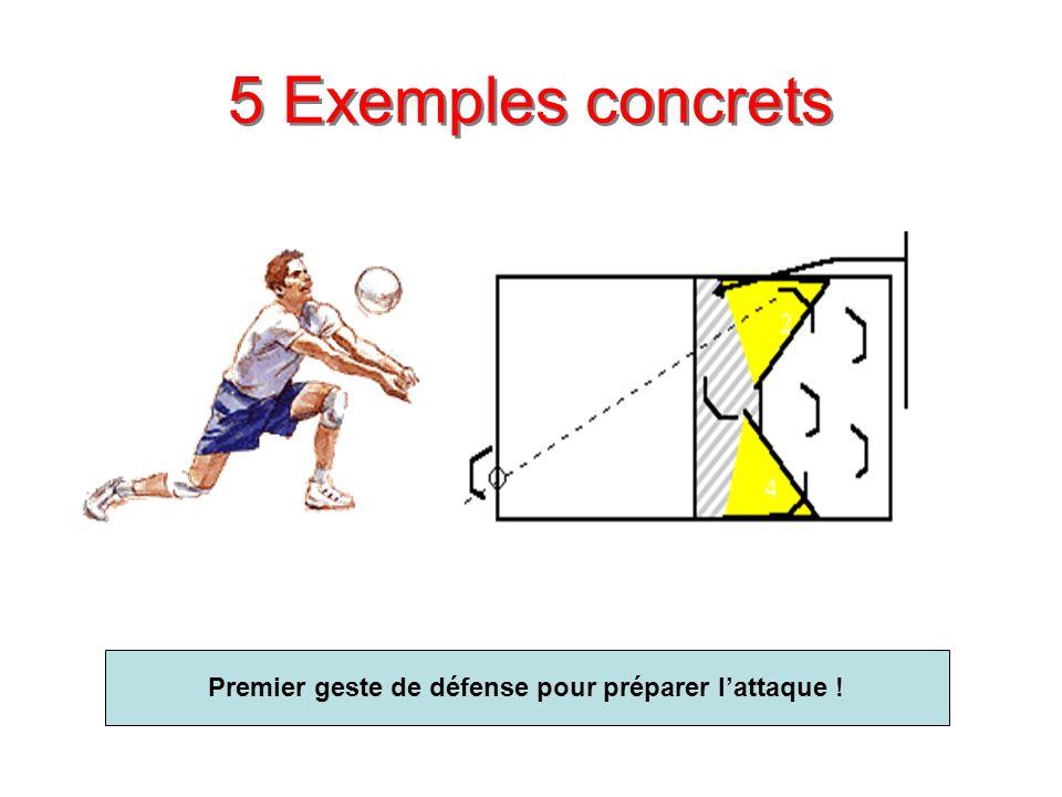 5 Exemples concrets Premier geste de défense pour préparer lattaque !
