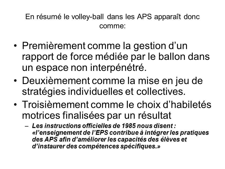 En résumé le volley-ball dans les APS apparaît donc comme: Premièrement comme la gestion dun rapport de force médiée par le ballon dans un espace non