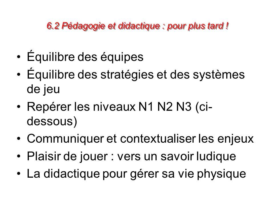 6.2 Pédagogie et didactique : pour plus tard ! Équilibre des équipes Équilibre des stratégies et des systèmes de jeu Repérer les niveaux N1 N2 N3 (ci-